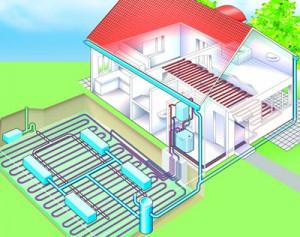 Geothermal Heat Pump Installation